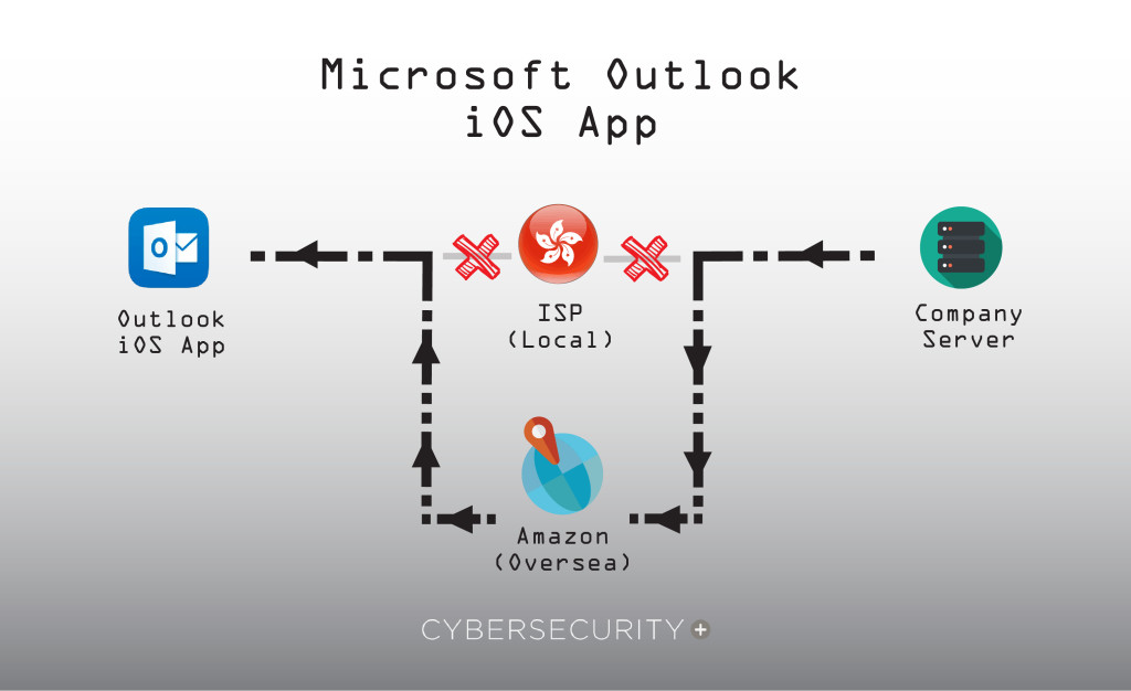 outlook_ios_sec-02