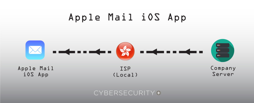 outlook_ios_sec-03